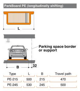 parkboard-pe