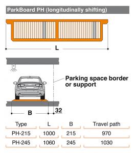 parkboard-ph