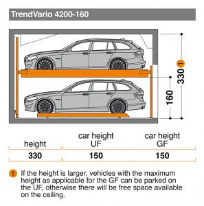 trendvario-4200
